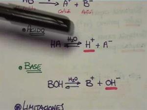 Teoría de Arrhenius de los electrolitos. Cibermatex