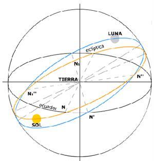 El Eclipse (enciclonet.com)