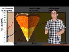 Método sísmico e principais descontinuidades. Capas da Terra