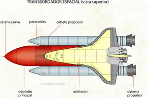 Transbordador espacial (Diccionario visual)