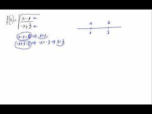 Dominio de una función - raíz de cociente de polinomios
