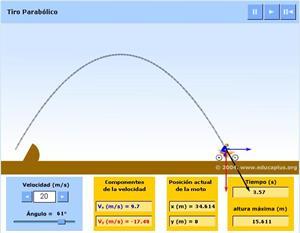 Tiro parabólico descrito por una moto. Simulación de educaplus.org