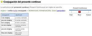 El Presente Continuo en Inglés (inglessencillo.com)