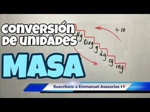 Conversión de Unidades de masa (Sistema Métrico Decimal)