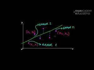 Error cuadrático de la recta de regresión