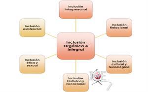 Inclusión Intrapersonal: fundamentos, pedagogía y técnicas de enseñanza.