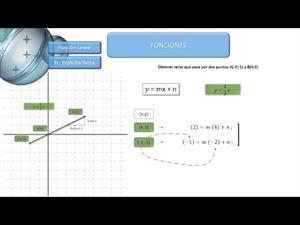 Ecuación de la recta que pada por dos puntos