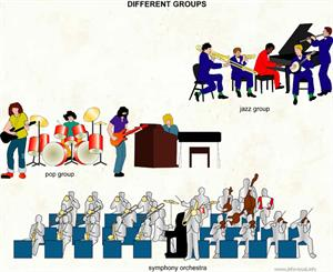 Different groups  (Visual Dictionary)