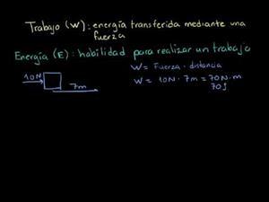 Introducción al trabajo y energía (Khan Academy Español)