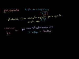 Problemas de Proporciones con Álgebra Básica (Khan Academy Español)