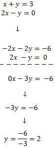Sistemas de ecuaciones (sustitución, igualación y reducción)