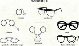 Glasses 2  (Visual Dictionary)