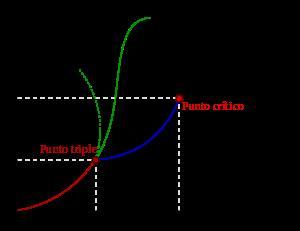 Aleaciones binarias (Tecnología Industrial de Bachillerato)