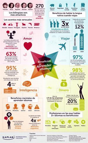 Beneficios de aprender otros idiomas!