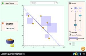 Regresión de mínimos cuadrados