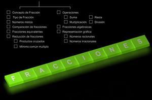 Fracciones, aplicación interactiva y experimental