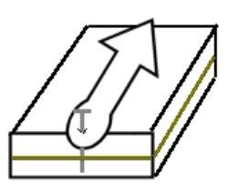 Cómo crear un detector de calor