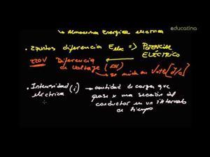 Electrodinámica I