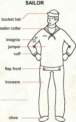 Sailor  (Visual Dictionary)