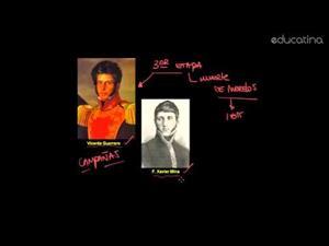 México: Septiembre 1821. Logro de la Independencia