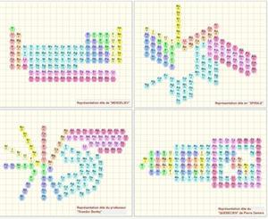 Widget de la tabla periódica para insertar en tu web (Komcitiz.com)