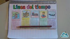 La cronología histórica y los procesos y personas relevantes en la historia de España