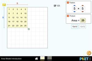 Rappresentazione grafica della moltiplicazione