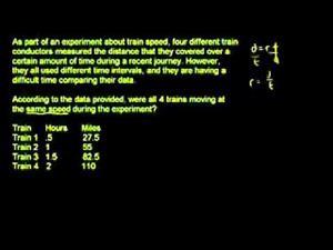 Problema básico de tasas de velocidad (Khan Academy Español)