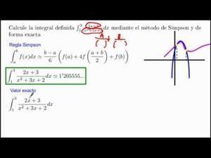 Método de Simpson para integración numérica. Cibermatex