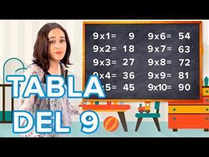 Truco para aprender la tabla de multiplicar del 9 con las manos (Guia infantil)