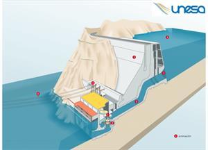 Central hidroeléctrica - UNESA