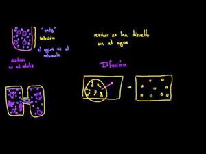 Difusión y ósmosis (Khan Academy Español)