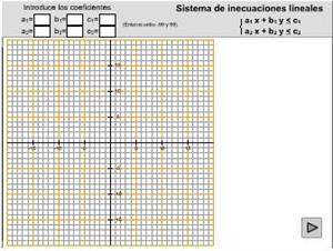Ordenamos y mejoramos la información: En Matemáticas también existen las desigualdades.