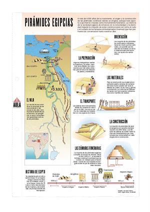 Pirámides egipcias. Láminas de El Mundo