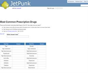 Most Common Prescription Drugs