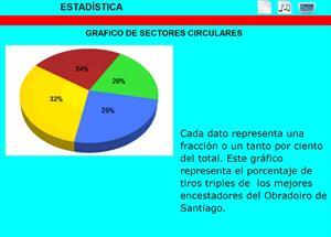 Estadística. Concepto