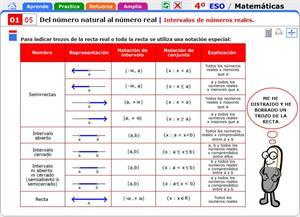Intervalos de números reales. Matemáticas para 4º de Secundaria