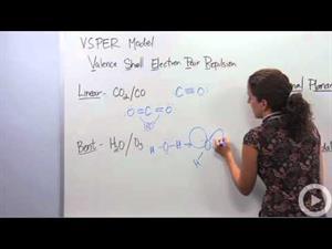 VSPER Model