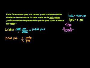 Cómo convertir unidades de distancia (Khan Academy Español)