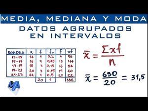 Media, mediana y moda | Datos agrupados en intervalos
