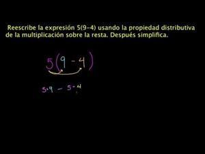 La propiedad distributiva 2 (Khan Academy Español)