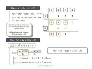 Ejemplo Factorización de Polinomios - Teorema del Resto y Ruffini