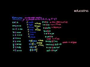 Uso de la R y dígrafo RR