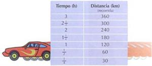 Variación proporcional 1 (EnclicloAbierta)