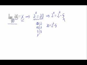 Logaritmo (Fórmula del cambio de base)