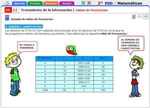 Tablas de frecuencias. Matemáticas para 2º de Secundaria