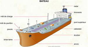 Bateau (Dictionnaire Visuel)