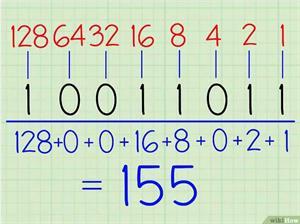 Cómo convertir binario a decimal (wikiHow)