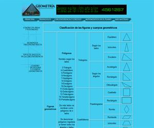 Apuntes sobre geometría (ESO)