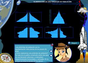 Elaboración de una pirámide población. 3º ciclo de Primaria